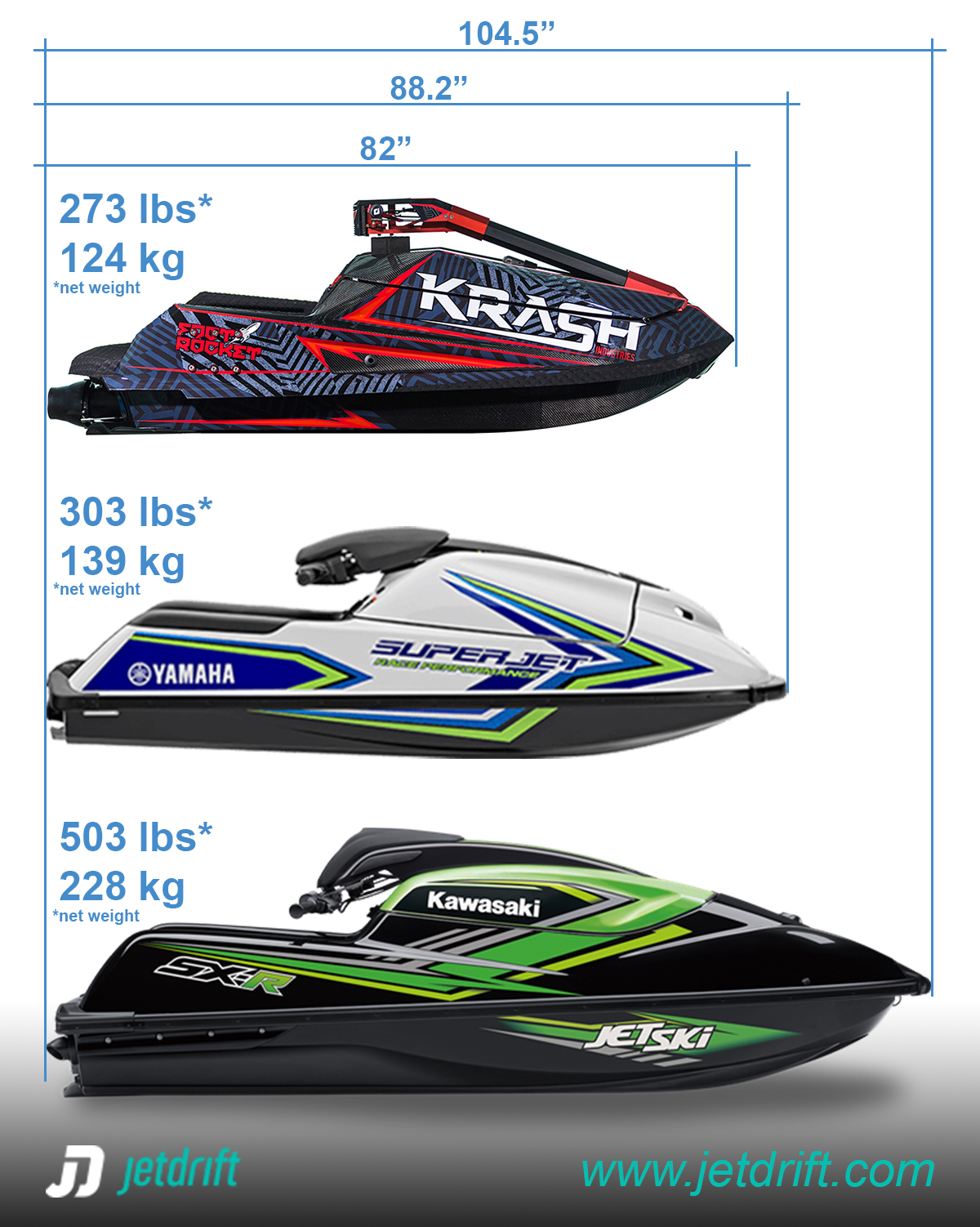 Kawasaki SX-R 1500 vs. Yamaha SuperJet vs. Krash Comparison