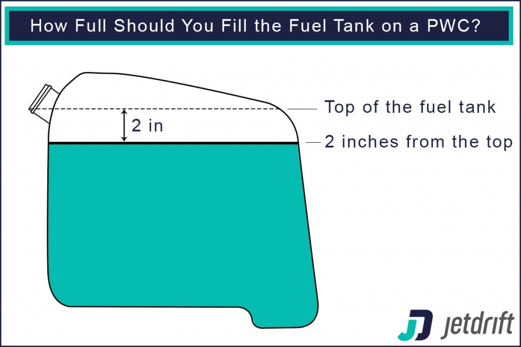 How full should you fill the fuel tank on a PWC?