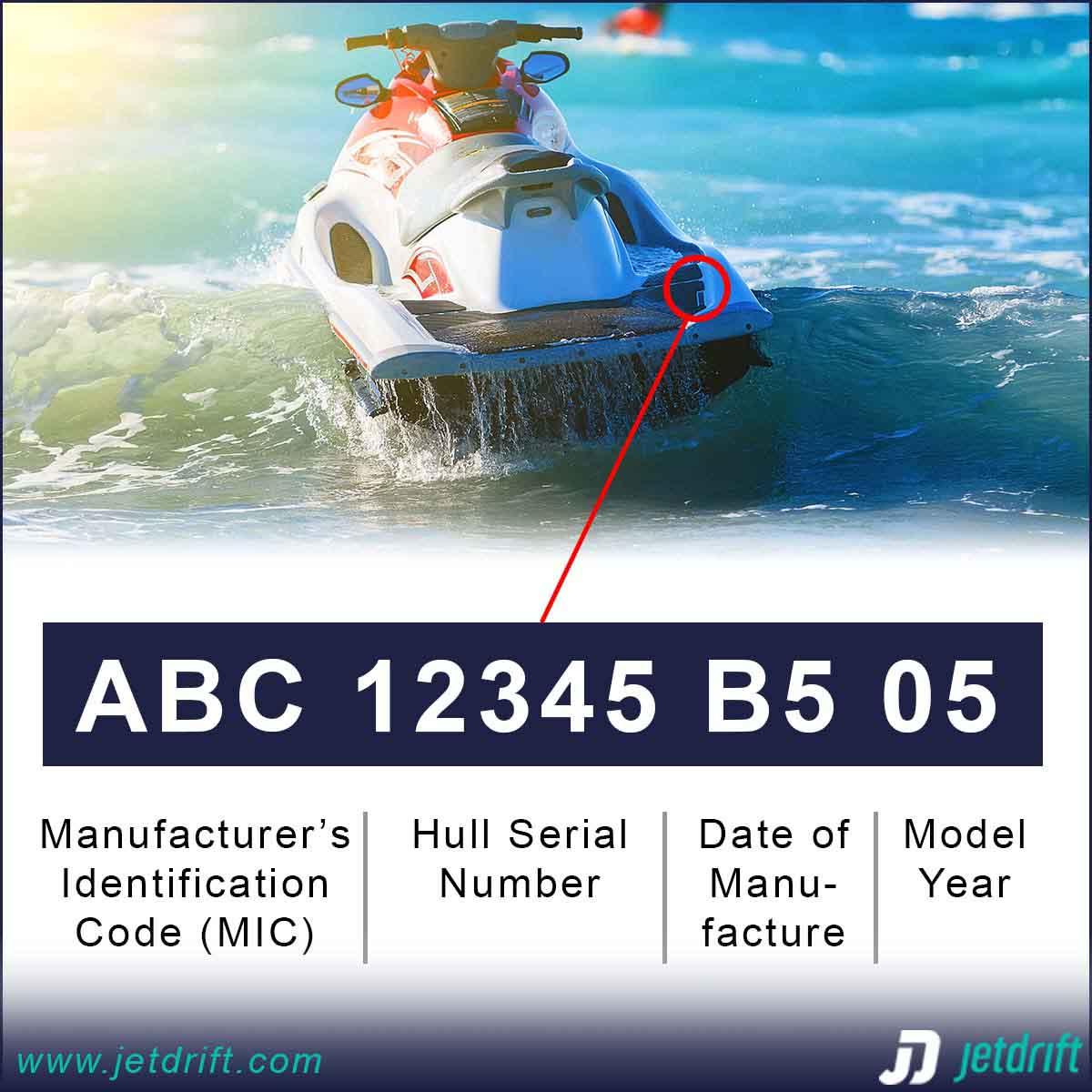 Jet ski HIN number explained